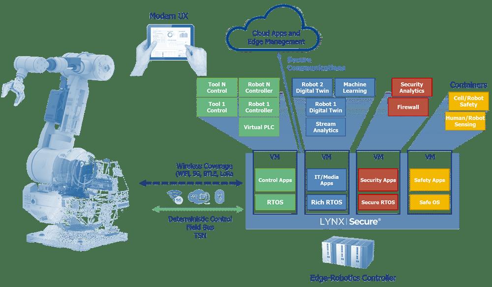 2D IT-Cyber Diagram v04b-compressed