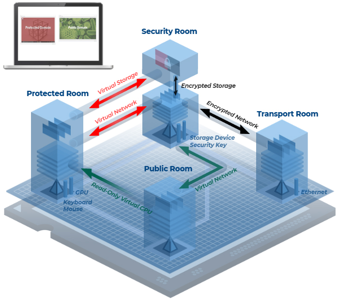 Cyber-Diagram-02