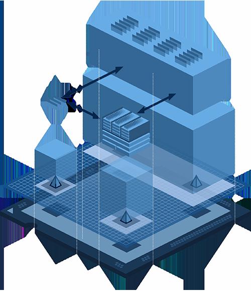 LYNX MOSA.ic™ Modular Framework