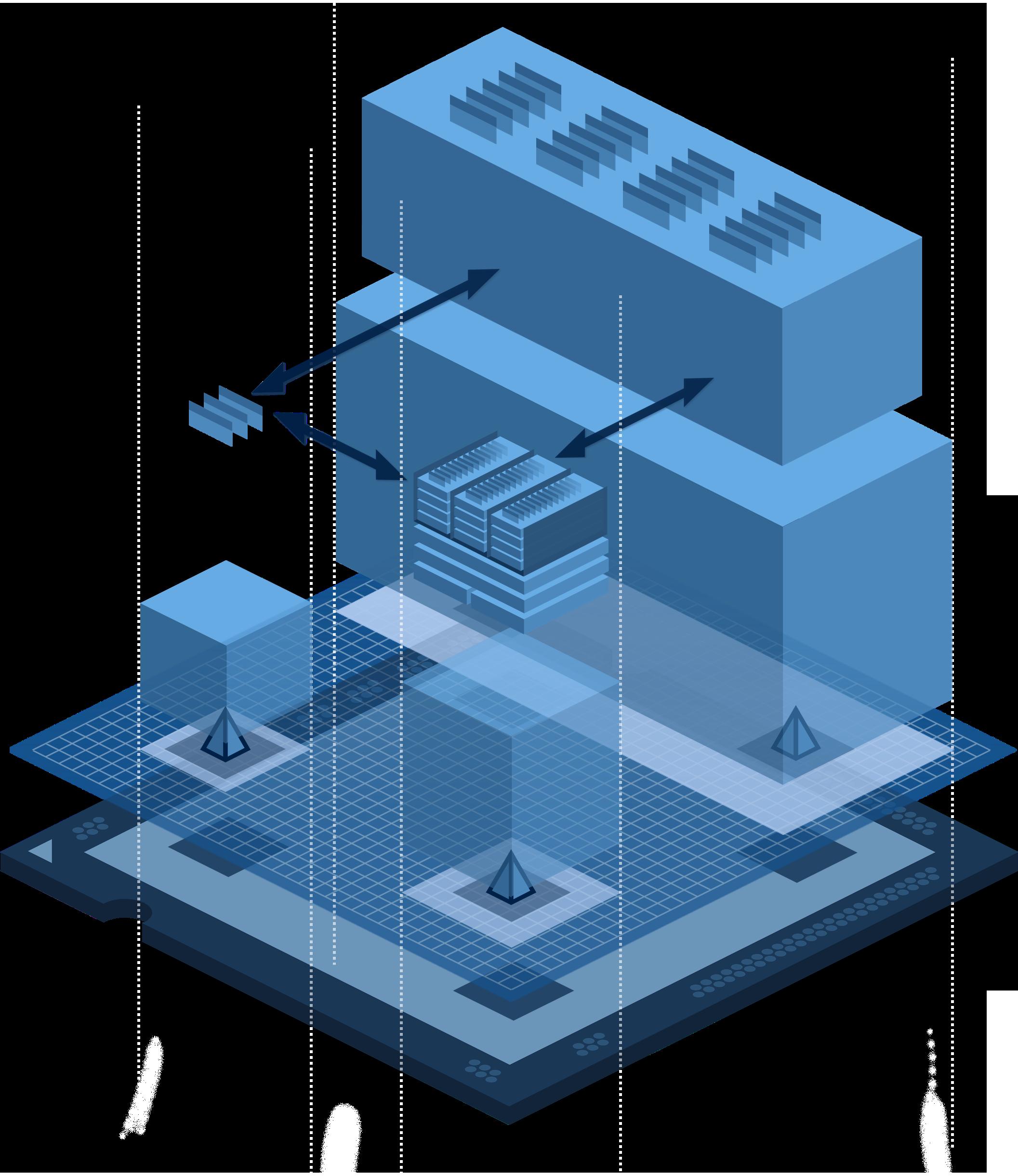 Lynx MOSA.ic™ Architecture on Multi-core Processor