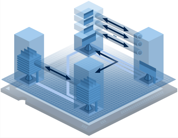 Lynx-MOSAic™-Industrial-Reference-Architecture