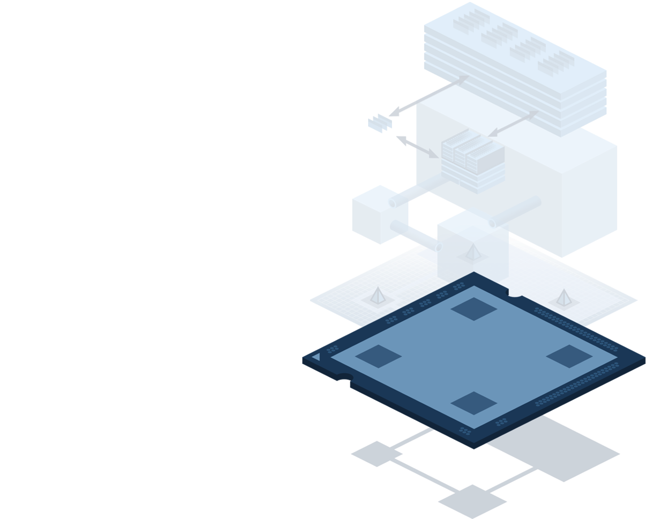 LynxMOSAic Modular Framework - Multi-core Processor